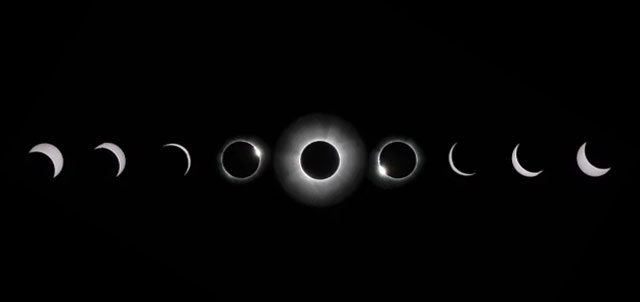 graphic representation of the different phases in a solar eclipse